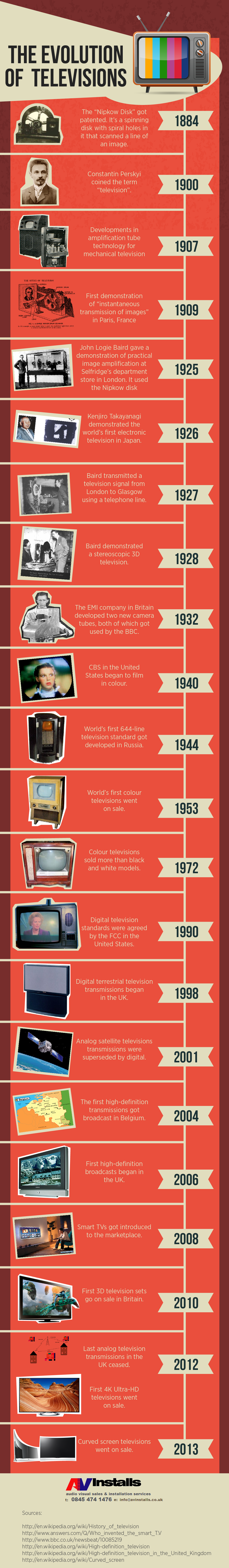 tv-evolution